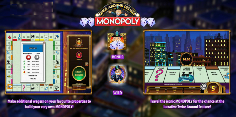 Monopoly Once Around Deluxe Screen Shot